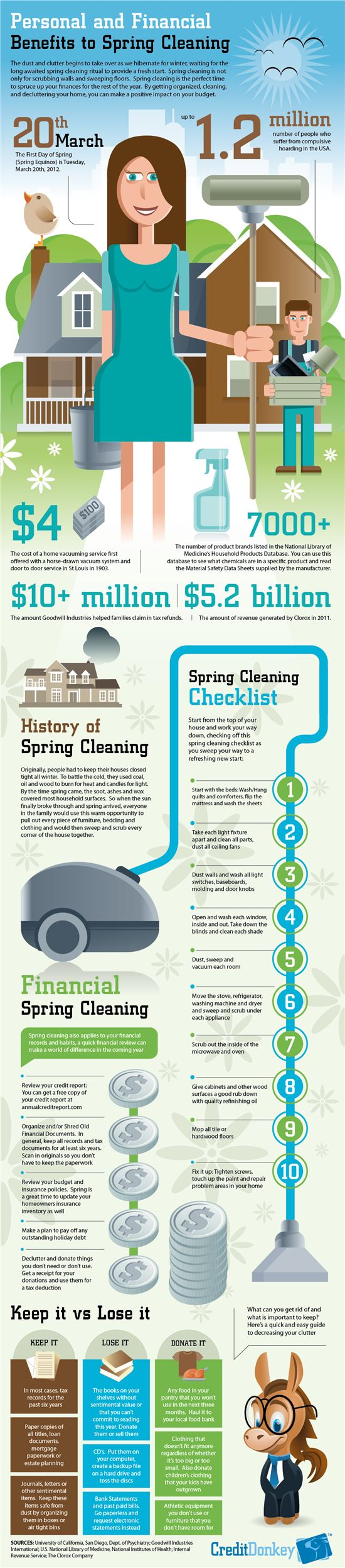 Personal-And-Financial-Benefits-to-Spring-Cleaning-Infographic